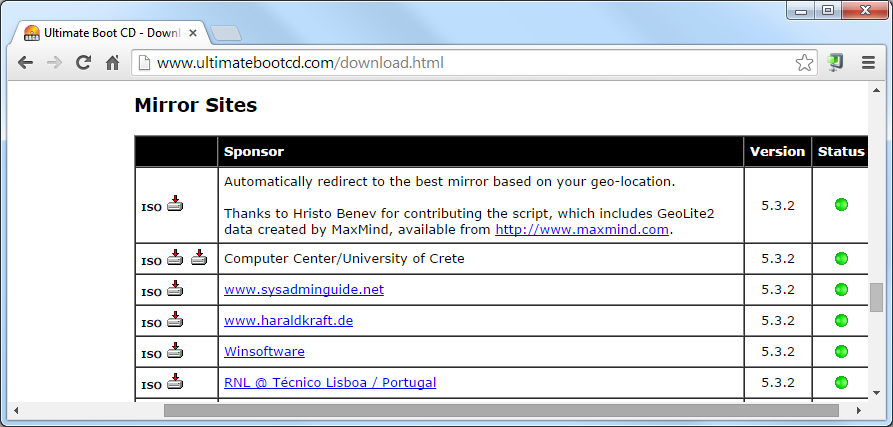 Proj X7: Bypassing Windows Logins with UBCD (2014) (15 pts )