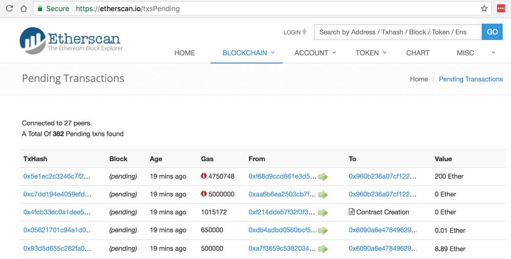 Proj 11: Making a Private Ethereum Blockchain (15 pts )
