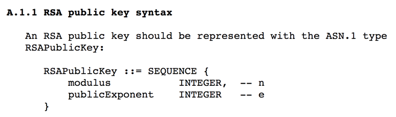 RSA Key Formats