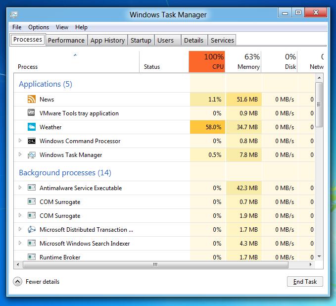 Cisco Tapi Driver Windows 7 Downloadtrmds