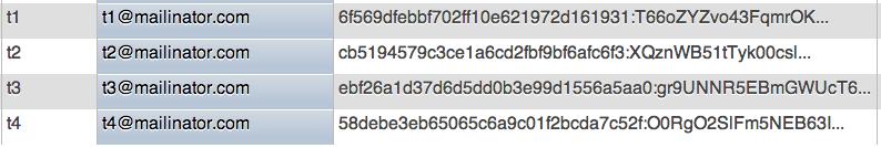 Cracking Wordpress Password Hashes with Hashcat